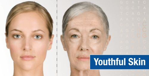 Collagen Issues in youthful skin